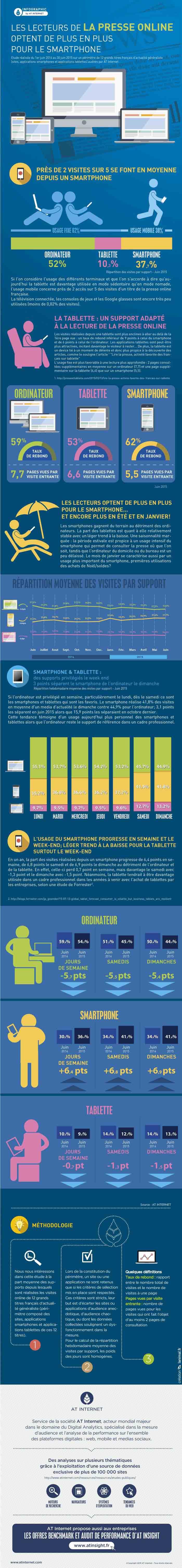 Infographic_PressDevice_Juin2015