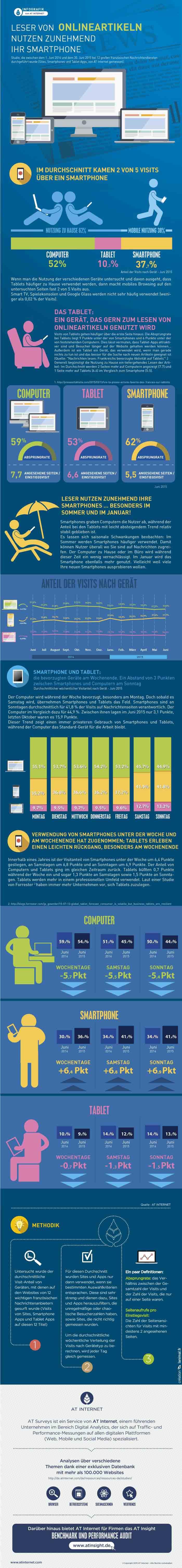Infographic_PressDevice_Juni2015