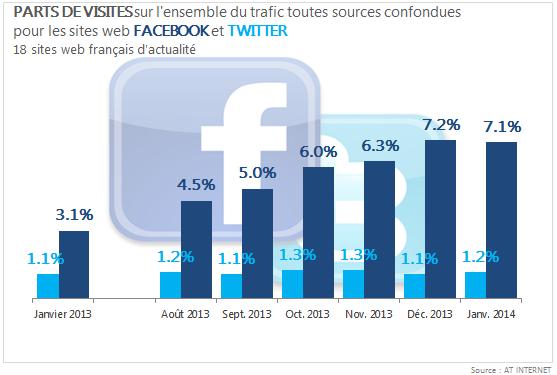 facebooktwitter-201401-2
