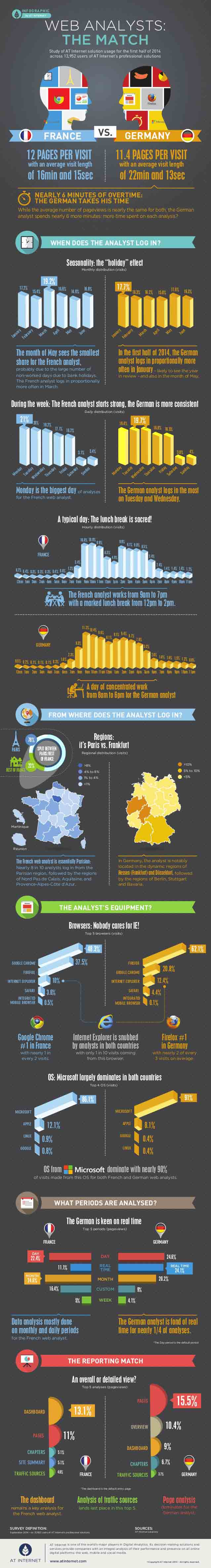france-vs-germany-web-analysts-the-match-1-638